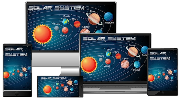 Set of electronic devices with solar system on screen