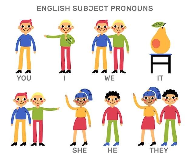 Set of english subject pronouns