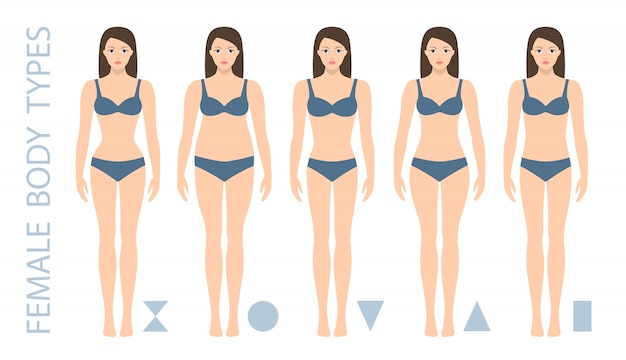 Set of female body shape types  triangle, pear, hourglass, apple, rounded, inverted triangle, rectangle. woman figure types.  illustration.