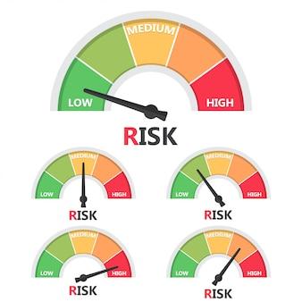 Set of gauge meter element with risk level