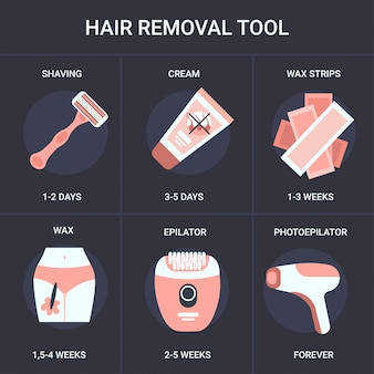 Set hair removal methods infographic epilation and depilation tool collection duration time of hair growth regeneration body skin care concept illustration