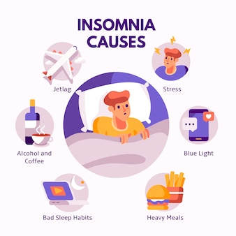 Set of illustrated insomnia causes