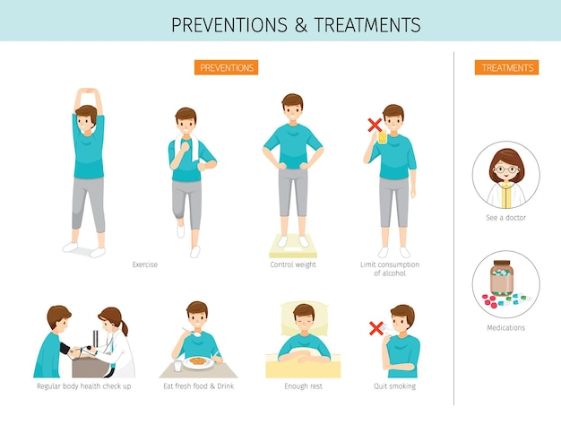 Set of man with heart disease preventions and treatments