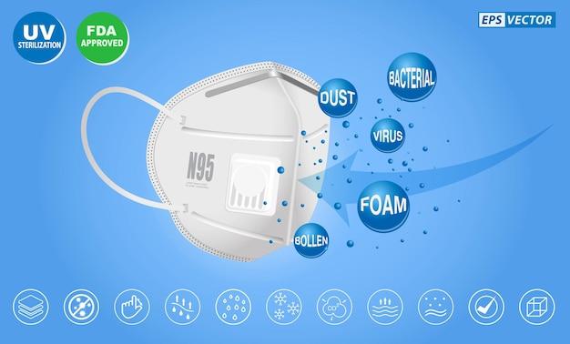 Set of n95 or kn95 surgical mask or fluid resistant medical face mask or 5 layer mask eps vector