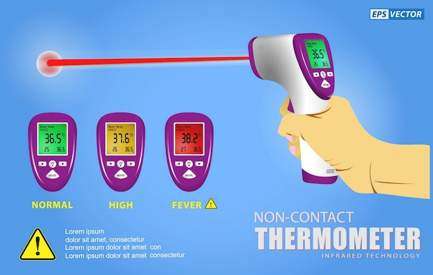Set of non contact thermometer or infrared thermometer gun or electronic temperature thermometer