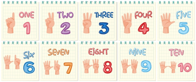 Set of number hand gesture