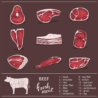 쇠고기 고기와 스테이크, 슬라이스 및 레스토랑 및 정육점 소 세트. 쇠고기 소 컷 다이어그램 및 차트. 격리 된 그림입니다.