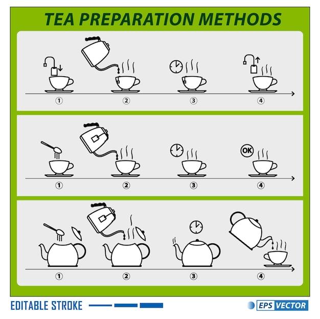 Набор инструкций по завариванию чая и кофе в плоском стиле или чай и кофе для приготовления горячего напитка