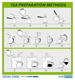 양조 차 및 커피 지침 플랫 스타일 또는 뜨거운 음료를 준비하는 차와 커피 세트