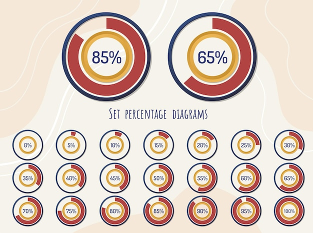 Webデザイン、ユーザーインターフェイス(ui)ですぐに使用できる0から100までの円のパーセンテージ図のセット。