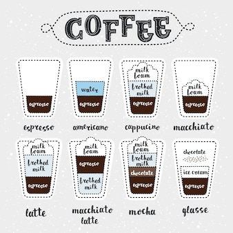 さまざまな種類のコーヒーと種類の名前のレタリングのセット
