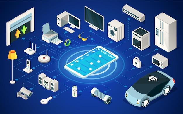 Wi-fi로 연결된 디지털 홈 기기 세트입니다. 원격 연결이 가능한 가정용 기기 또는 사물 인터넷을위한 iot 기술. 건물 용 스마트 폰 컨트롤러. 자동화 및 전자 테마
