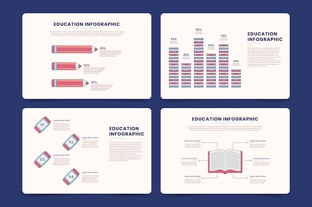教育インフォグラフィックのセット