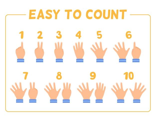 숫자로 계산하기위한 손 제스처의 집합입니다. 아이들의 손은 다른 숫자를 보여줍니다. 연구 포스터를 계산하십시오. 만화 플랫 흰색 배경에 고립.