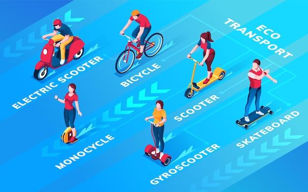 Набор изолированных людей на экологическом личном транспорте мужчина на электросамокате и женщина на