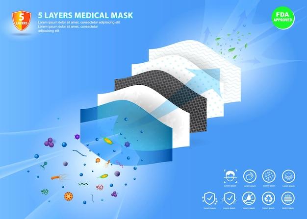 N95 또는 kn95 수술용 마스크 또는 유체 내성 의료용 안면 마스크 또는 5층 마스크 eps 벡터 세트