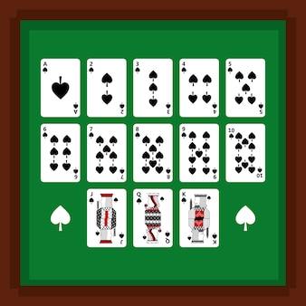 緑のテーブルにスペードスーツのカードをプレイするポーカーのセット