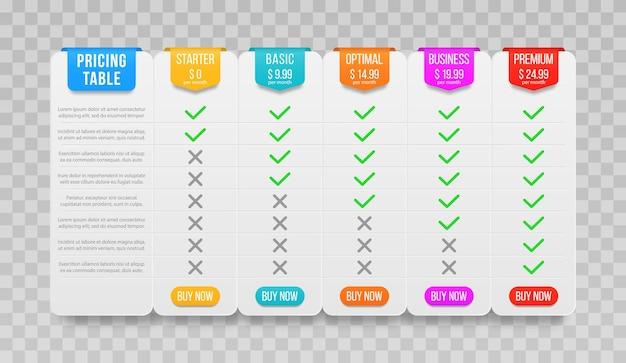 プランをホストする価格表のセット