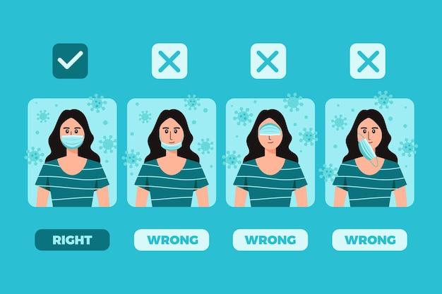 Набор правильных и неправильных на ношении масок для лица