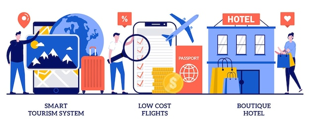 Набор умной туристической системы, недорогие рейсы, бутик-отель, опыт путешествий