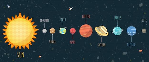 우주 배경에 우주, 태양계 행성 및 공간 요소 집합입니다.