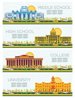 大学、高校、大学の研究バナーのセット。ベクトルイラスト。学生は大学の本館に行きます。青い空と緑の木とスカイライン。コピースペース付きバナー。