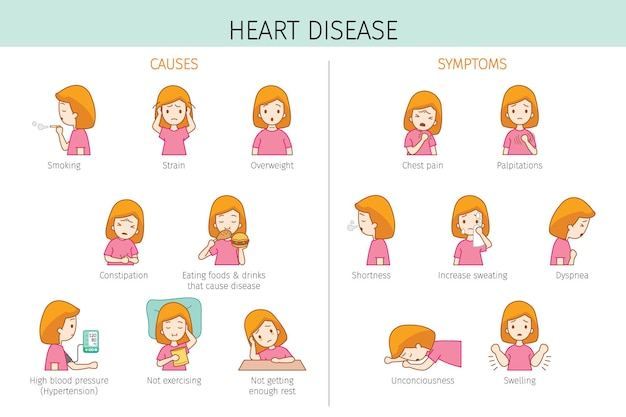 심장 질환의 원인과 증상을 가진 여자의 집합, 윤곽선이 있는 색상 프리미엄 벡터