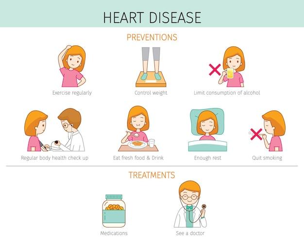 心臓病の予防と治療、輪郭のある色、注射、免疫、病気、健康の女性のセット