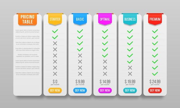Set of offer tariffs price list for website