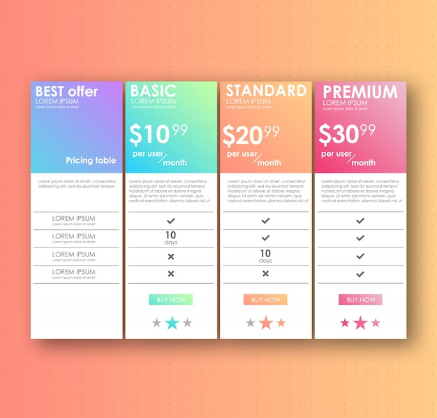 Set of offer tariffs. ui ux banner for web app. set of pricing table.