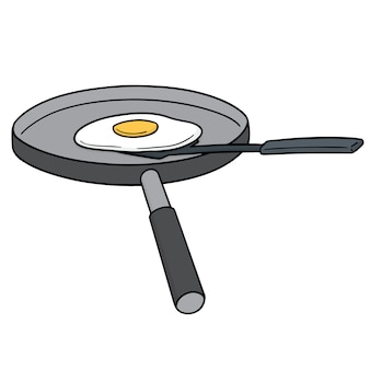 Set of pan, flipper and fried egg