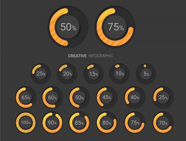 Set of percentage diagrams