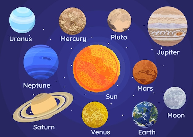 Set of planets of the solar system inclue pluto on space background.