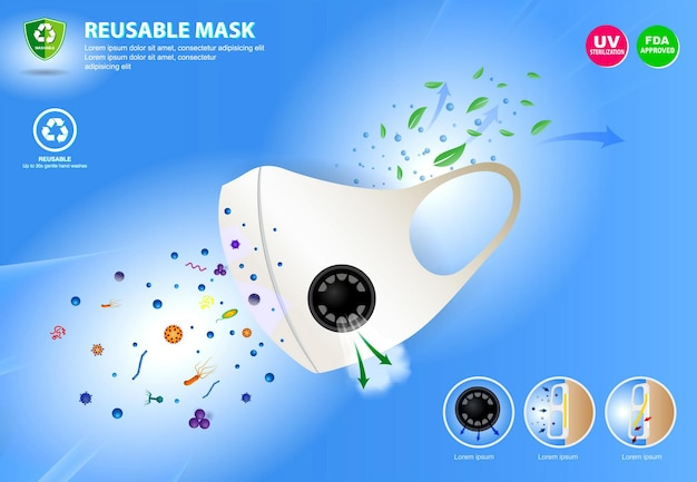 Set of realistic cloth face mask illustration or washable mask cotton eps vector