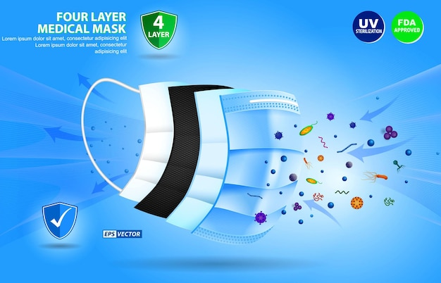 Set of realistic four layer surgical mask with activated carbon or 4 layer medical face mask