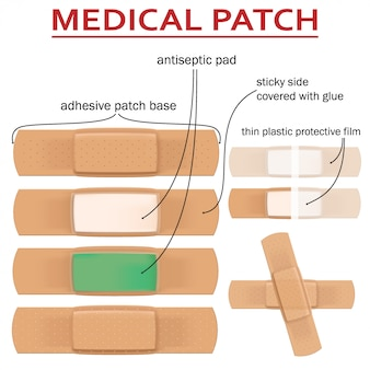 Set of realistic medical patches