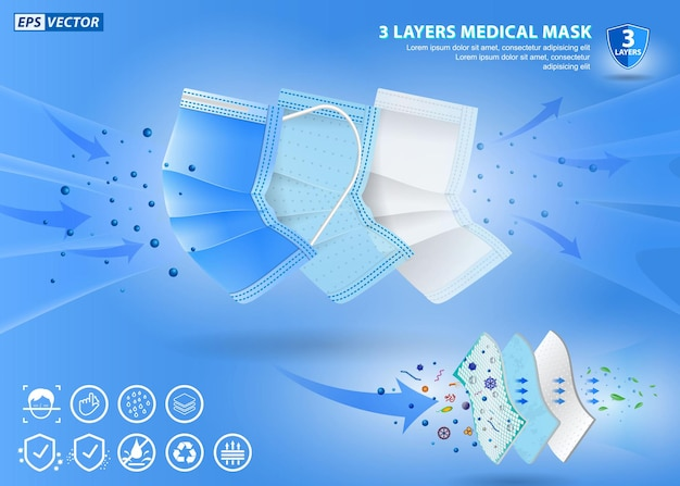 Set of realistic three layer surgical mask or 3 layer medical face mask eps vector
