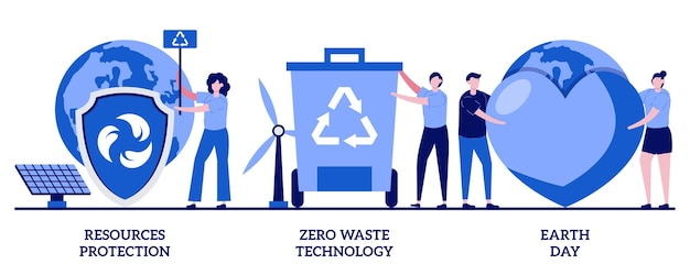 Set of resources protection, zero waste technology, earth day, environmental activism