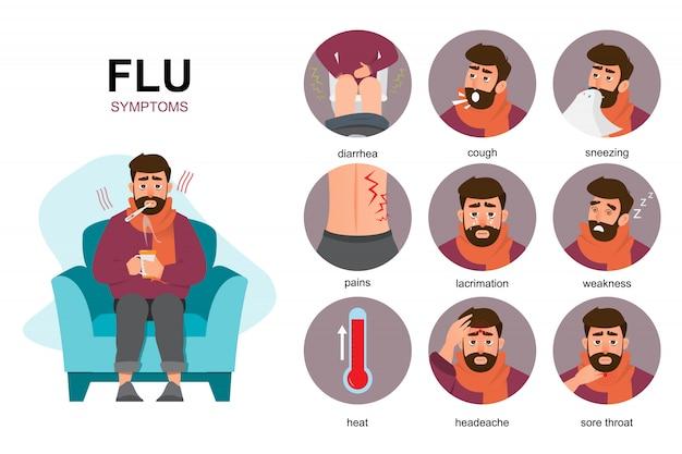 Set of sick people feeling unwell, flu symptoms.