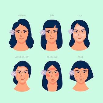 Insieme di tipi di pelle e differenze