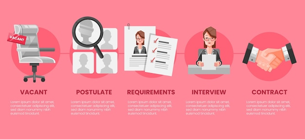 Set of steps in the hiring process illustrated