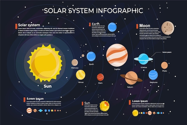 Set of universe solar system infographic