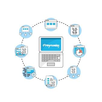 ウェブサイドコードプログラマー技術を設定する