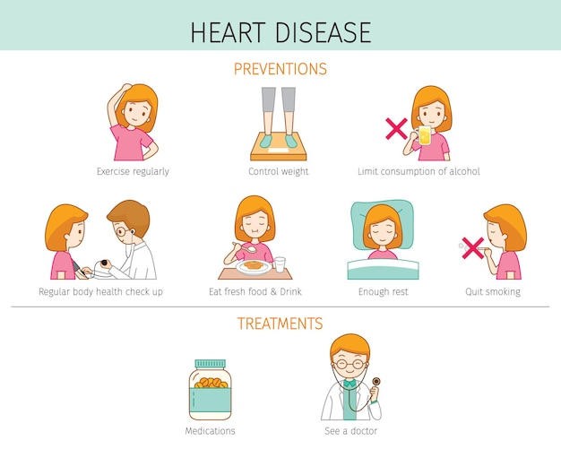 Set of woman with heart disease preventions and treatments, color with outline, injection, immunity, sickness, health