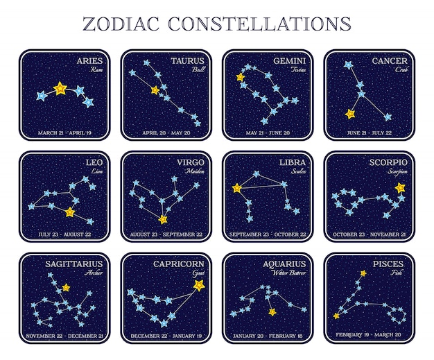 Set of zodiac constellations in square frames, cute cartoon style
