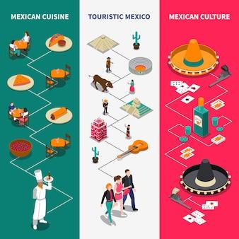 Мексика туристический изометрические фон set