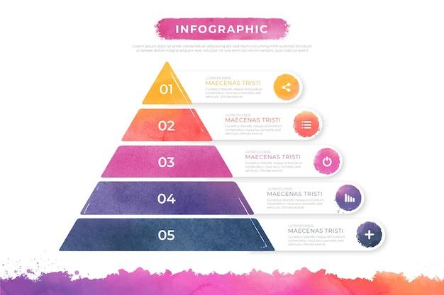 Постановка целей инфографики с шагами
