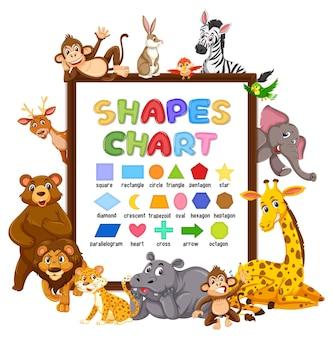野生動物とチャートボードを形作る