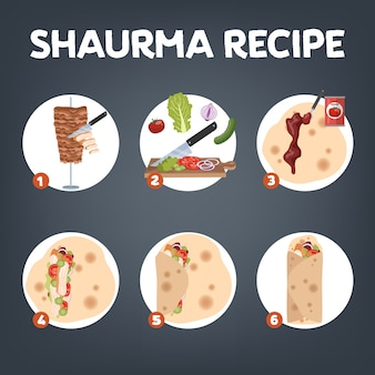 Shaurma recipe. delicious dinner with beef, onion