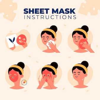 Sheet mask instructions concept